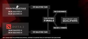 PH Qualifiers(1)