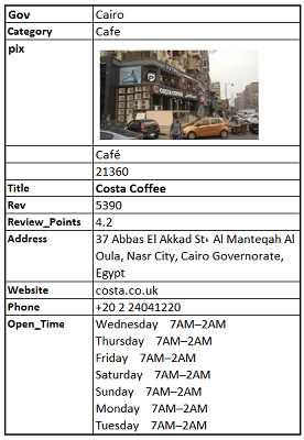 Cafe Egypt