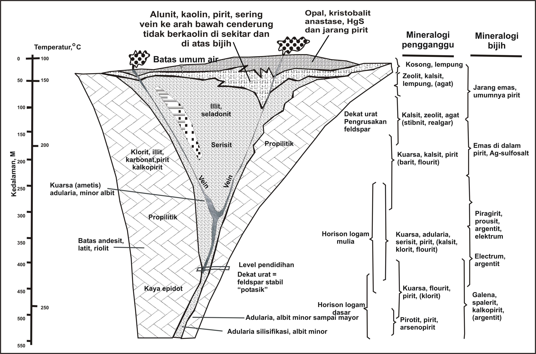 Geografi Lingkungan Petrologi Seluk Beluk Batuan