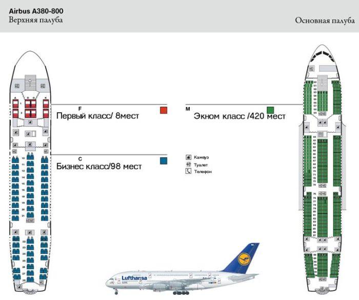 a380 схема самолета
