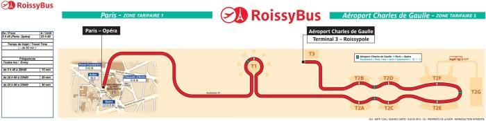 экспресс Roissybus