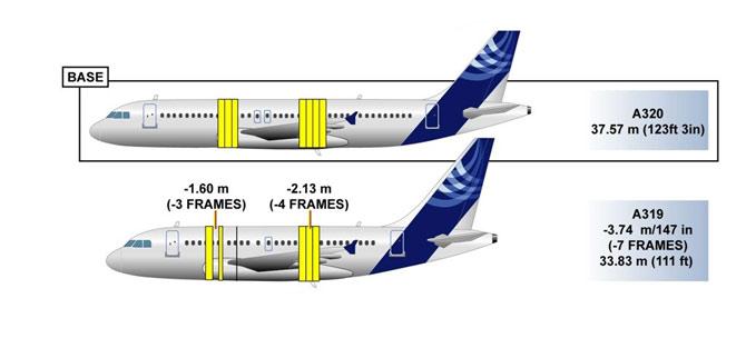 Отличия А319 от А320