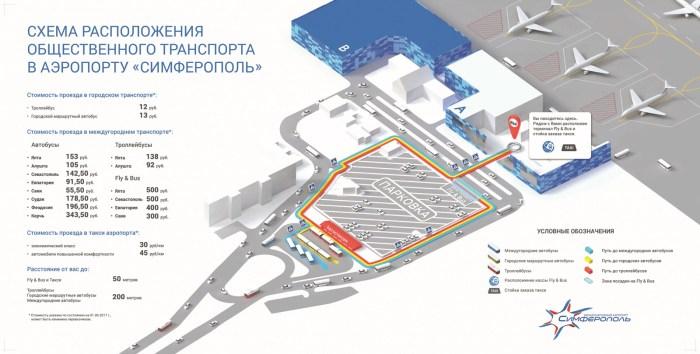 Схема расположения общественного транспорта Симферополь