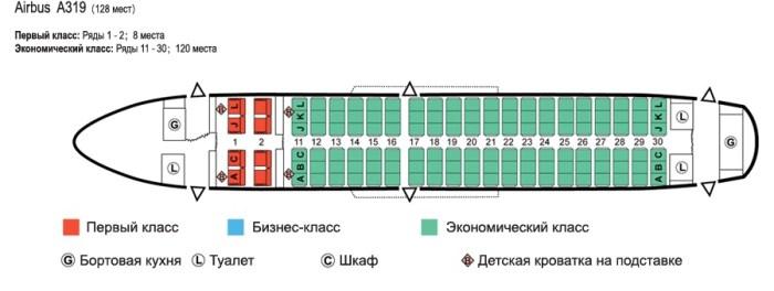 Схема салона А319