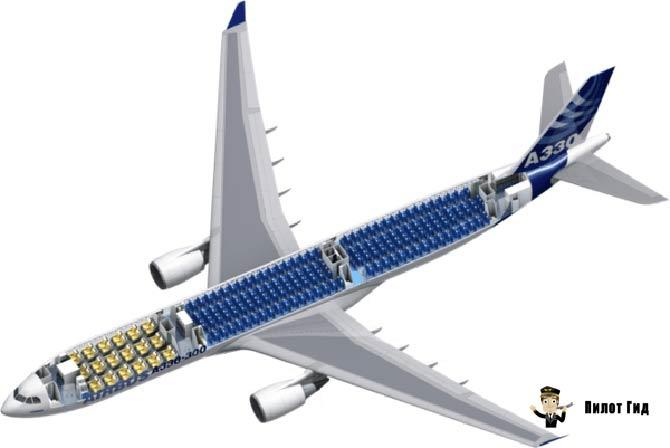 Схема салона Аэробус А330-300