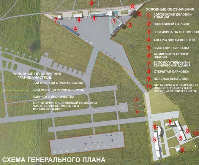 Аэродром Левашово фото