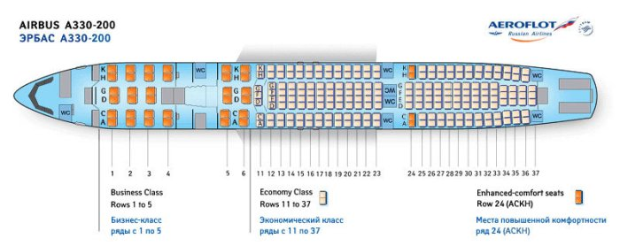 Airbus A330 схема салона