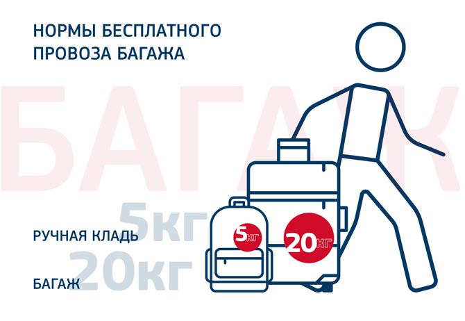 Перевозка багажа Азур Эйр