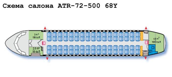 Самолет АТР-72 схема салона