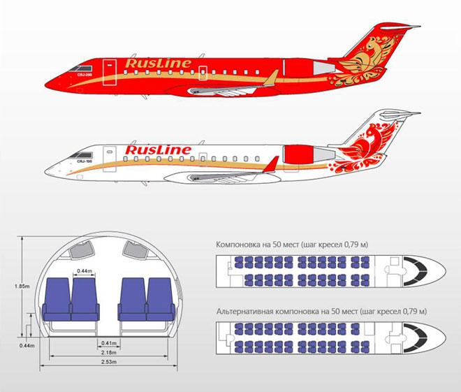 Флот авиакомпании Руслайн