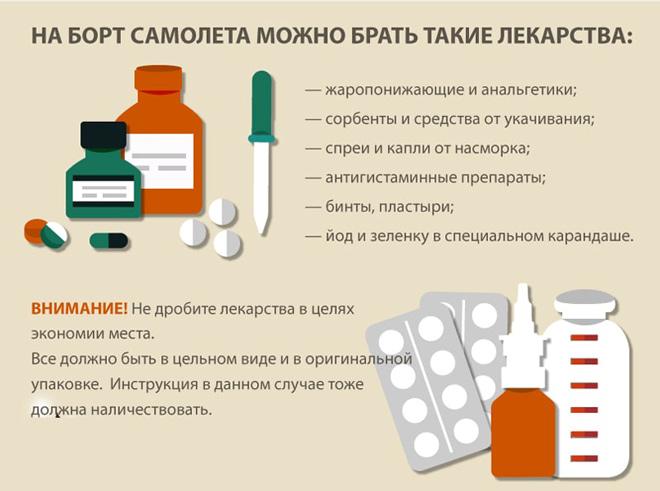 Лекарства на борт