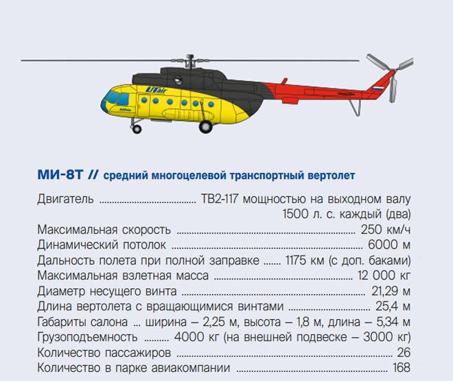 МИ-8Т