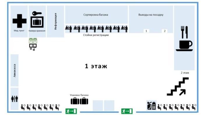 Схема аэропорта Барнаул 1 этаж