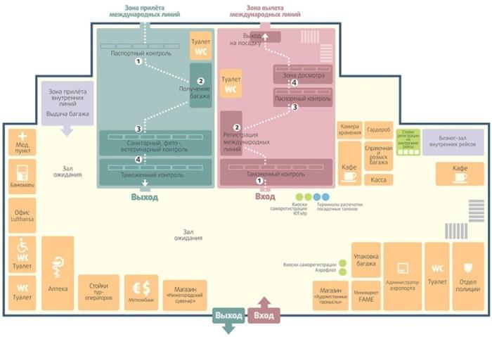 Схема аэропорта Стригино (1 этаж)