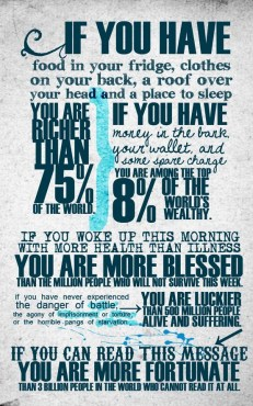 Blessed Design fetish putting life in perspective poster