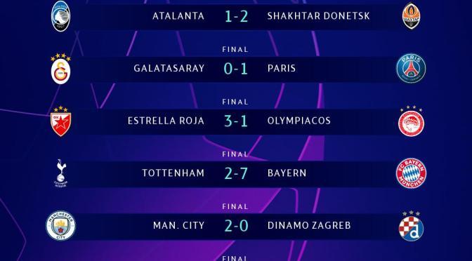Todos los resultados y los mejores momentos del día de hoy de la UEFA Champions League