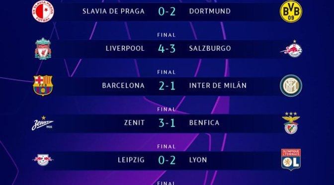 Los resultados que dejó la jornada de la UEFA Champions League