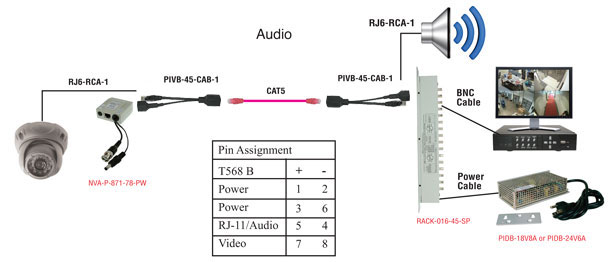 RJ11 6P2C Plug To RCA Male Cable, 6ft, Transmit Audio Over