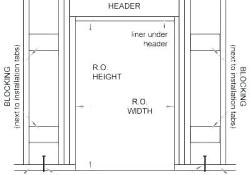 36 Inch Exterior Door