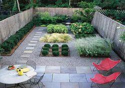 Backyard Ideas No Grass