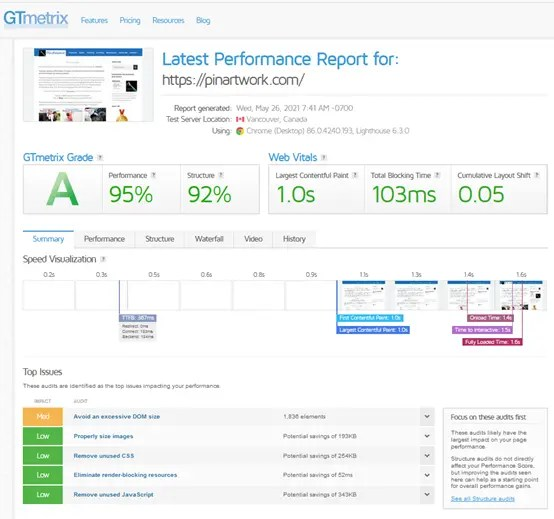 How to improve your Blog's performance and page speed