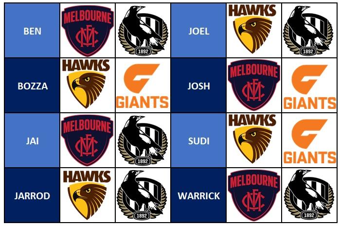 AFL+First+Qualifying+Final+Richmond+v+Hawthorn+gdAjCft6KmNl