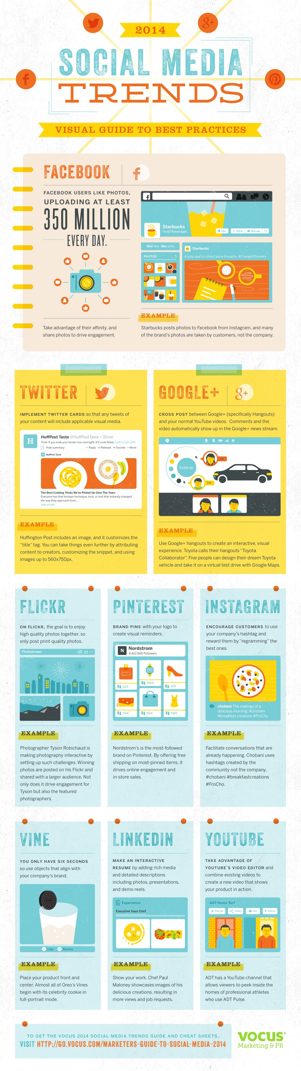 Picture of: Infographics