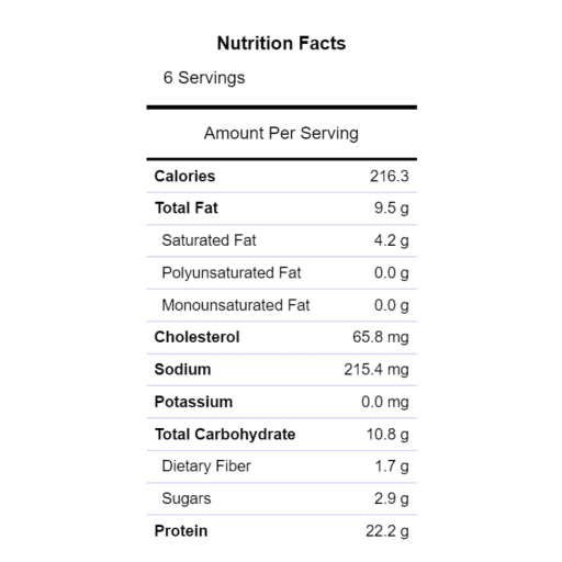 sweet potato and ground turkey nutrition