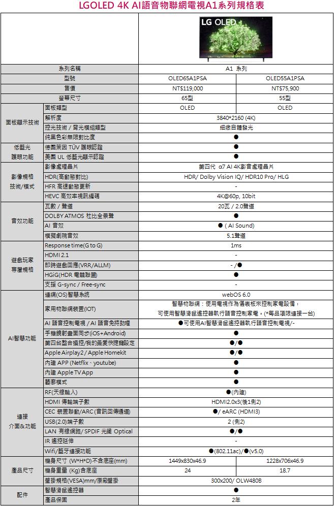 %E8%9E%A2%E5%B9%95%E6%93%B7%E5%8F%96%E7%95%AB%E9%9D%A2 2021 07 14 115506 - LG OLED 電視 G1、C1 及 A1 系列機種全新次世代發表