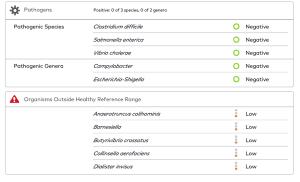 uBiome testimonial pathogens