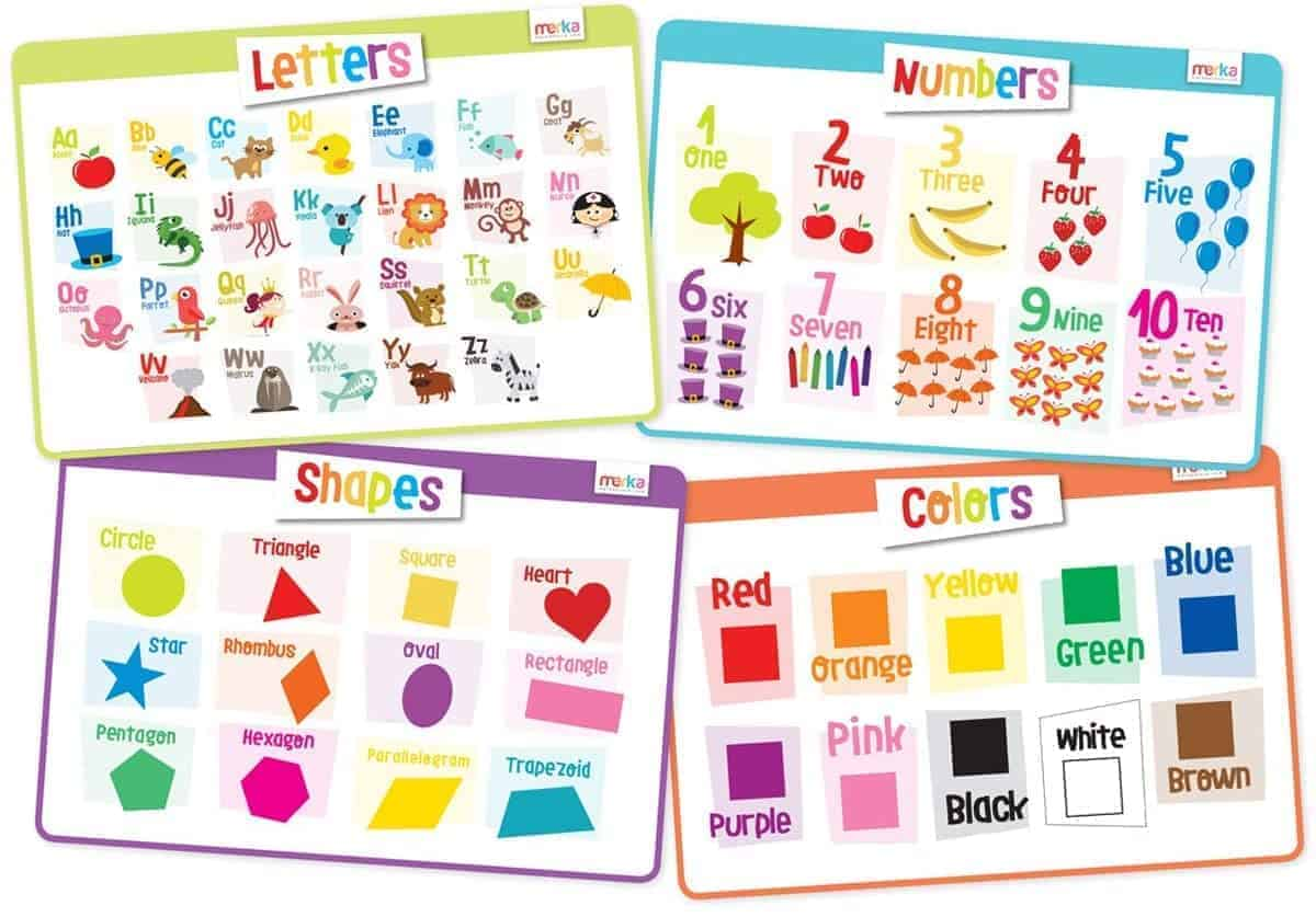 Kids-educational-placemats