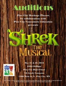 Shrek Audition Poster