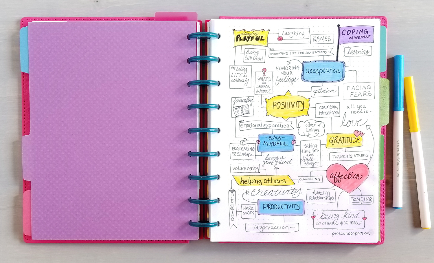 map out your best coping skills in your bullet journal