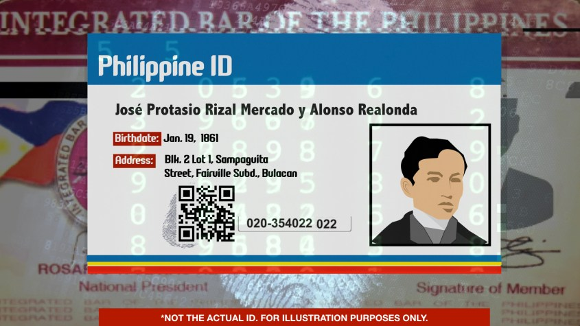 National Identification System.023