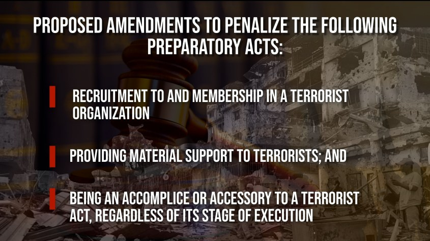 Presentation-ANTI-TERRORISM ACT OF 2019 new_page-0041