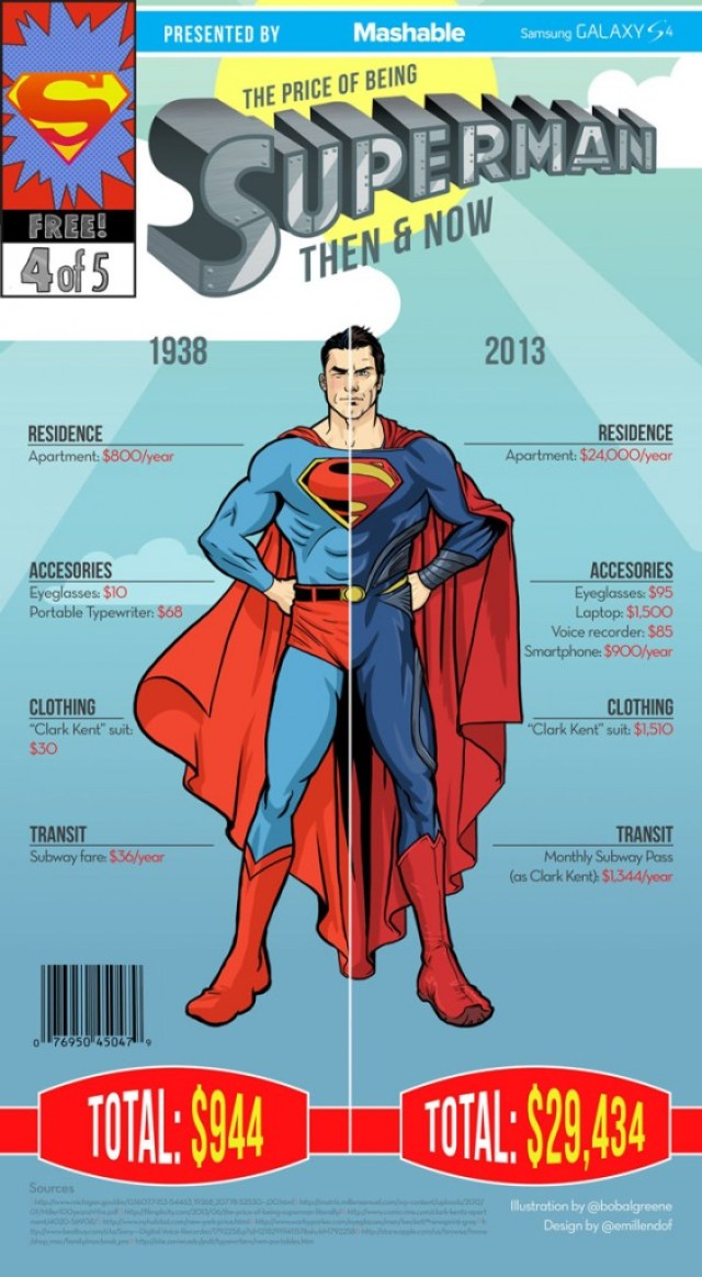Superman-Infographic-Updated