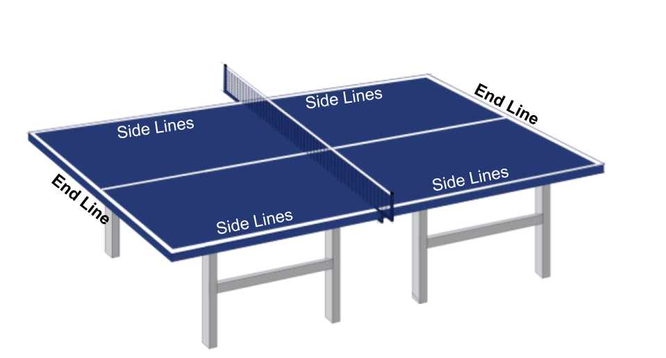 Table tennis table markings