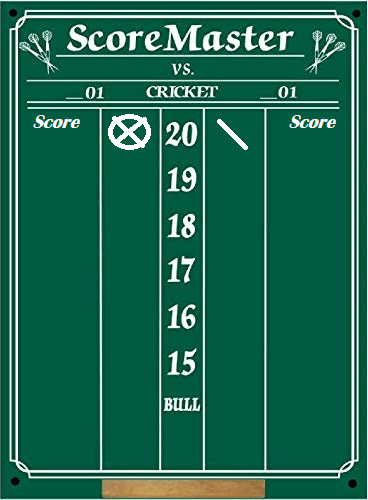 Cricket Darts Scoring