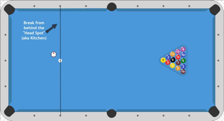 breaking in 8-ball