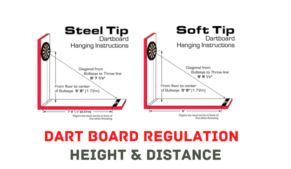 Dart Board Regulation Height & Distance