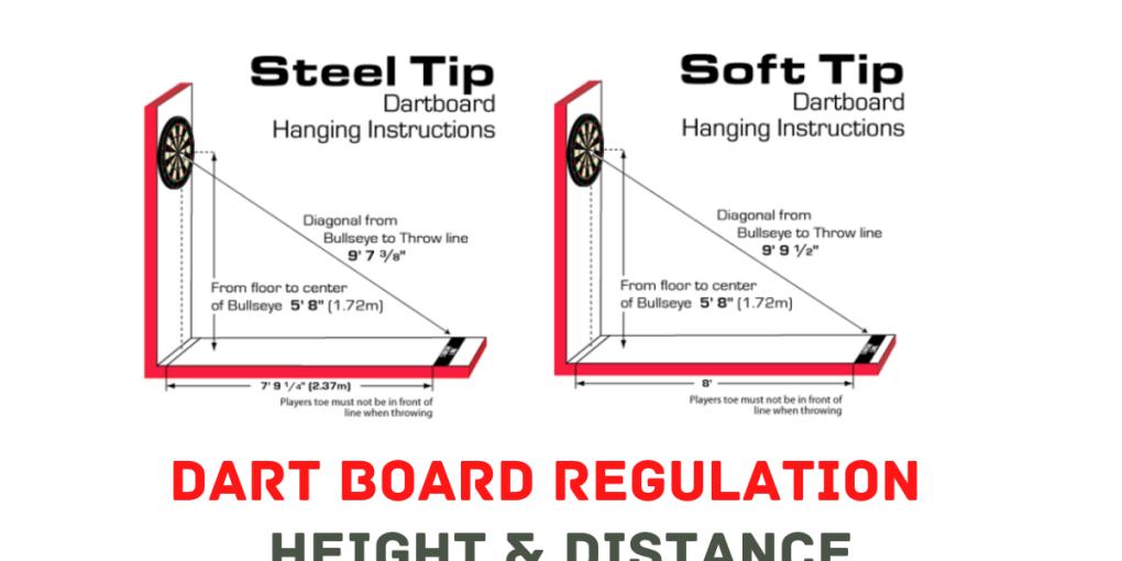Dart Board Regulation Height & Distance