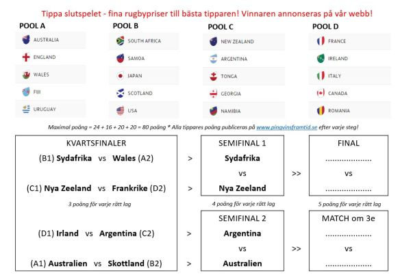 rwc2015_tips_2kvarsfinaler