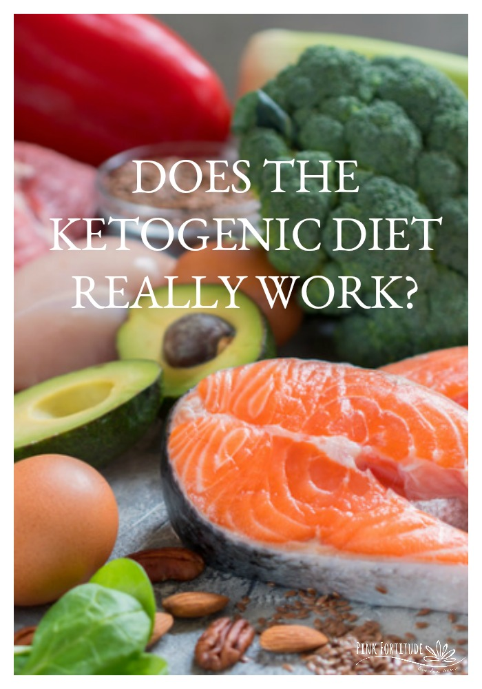 It's officially mainstream. We all know someone who swears by going keto. But does the Ketogenic Diet really work? The answer will really surprise you. Read on to learn more about the Ketogenic Diet, what it is, and the information you need to be armed with before making the leap. PS - if you want to know if butter is really back, we'll go there too!