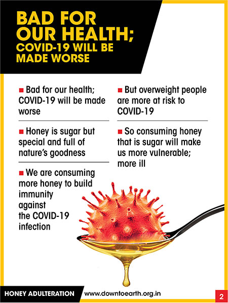 How adulterated honey can prove dangerous in COVID-19