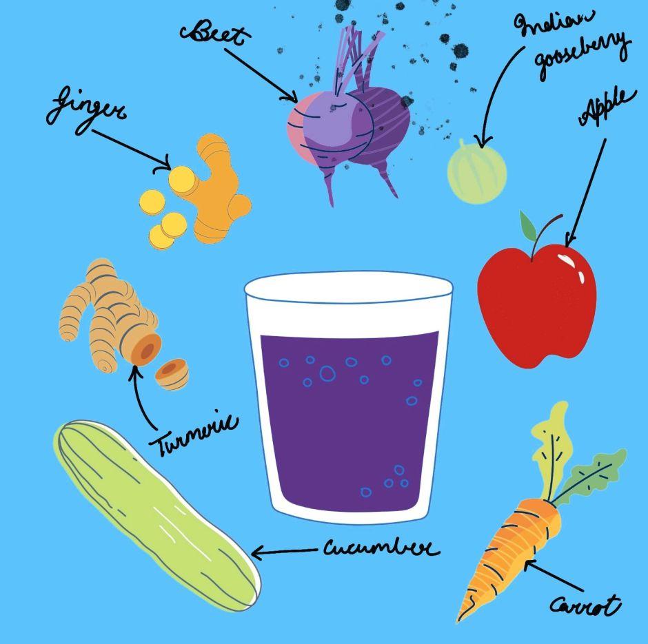 endometriosis green juice