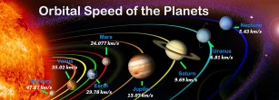 Planets-Orbital-Speeds