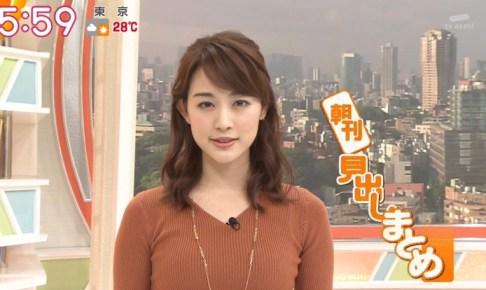 新井恵理那は性格が悪い?