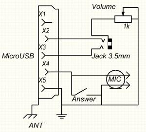 MicroUSB to 35 or 25 jack headset pinout diagram @ pinoutguide