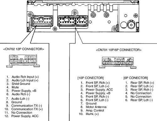 toyota land cruiser 100 20022005 57414 head unit pinout