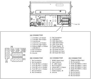 Audi Symphony II, Simphony II CQEA1362 pinout diagram